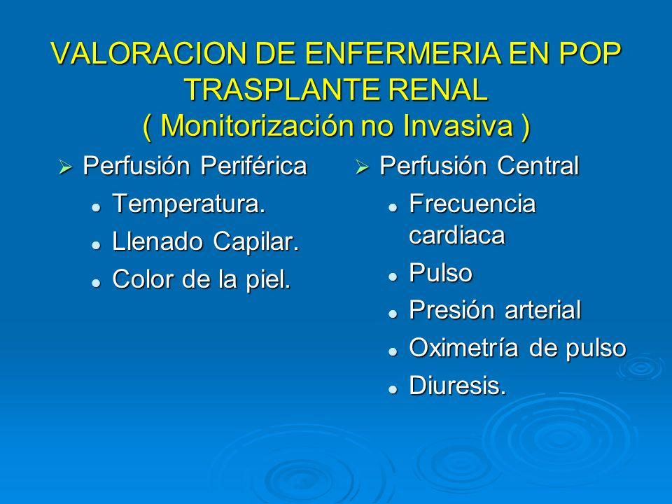 VALORACION DE ENFERMERIA EN POP TRASPLANTE RENAL ( Monitorización no Invasiva )