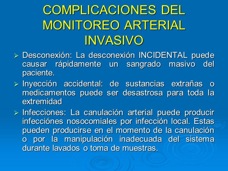 COMPLICACIONES DEL MONITOREO ARTERIAL INVASIVO