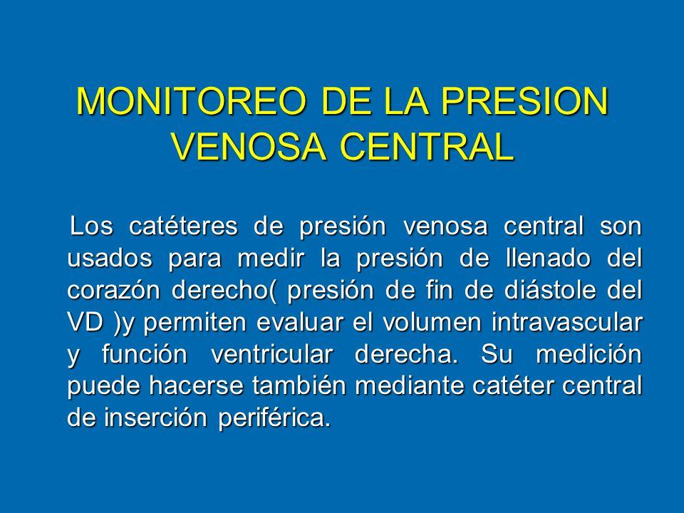 MONITOREO DE LA PRESION VENOSA CENTRAL