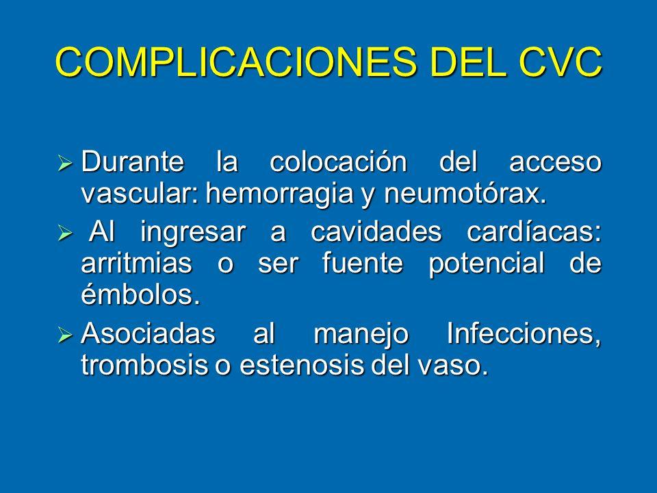 COMPLICACIONES DEL CVC