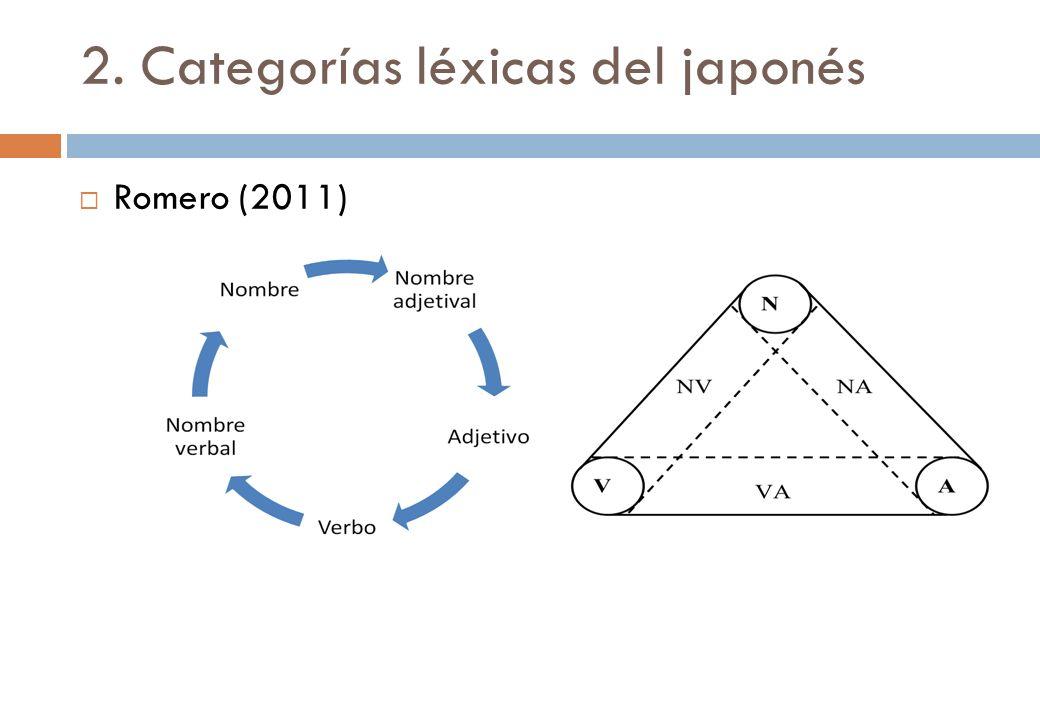 2. Categorías léxicas del japonés