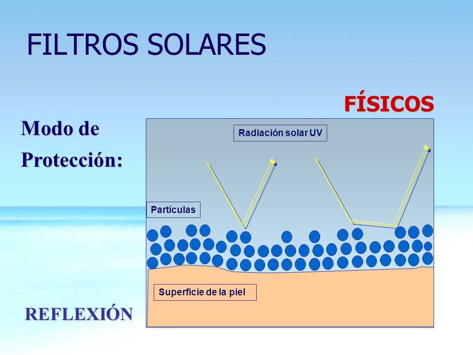 FILTROS SOLARES FÍSICOS Modo de Protección: REFLEXIÓN