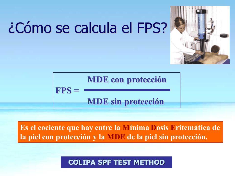 ¿Cómo se calcula el FPS MDE con protección FPS = MDE sin protección