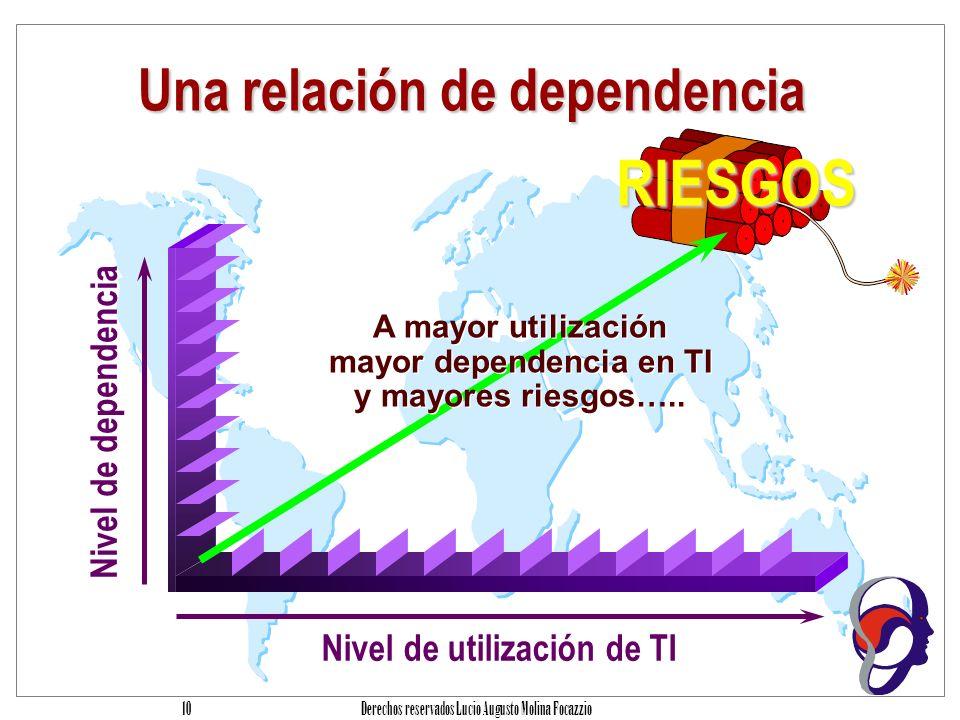 Una relación de dependencia mayor dependencia en TI