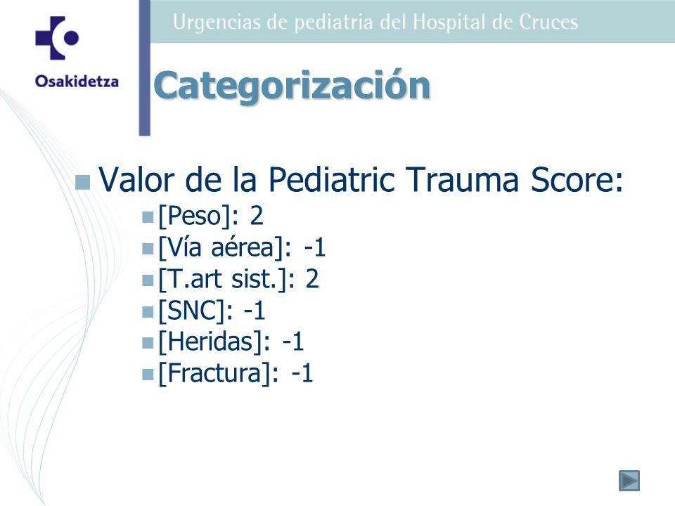 Valor de la Pediatric Trauma Score:
