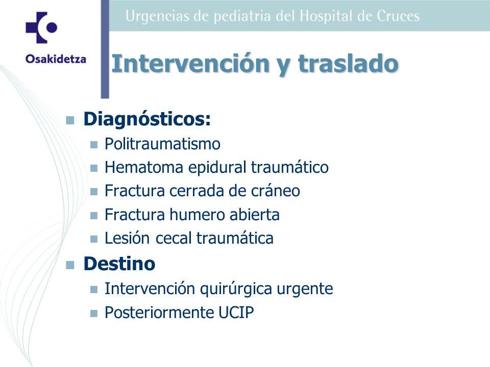 Diagnósticos: Destino Intervención y traslado Politraumatismo