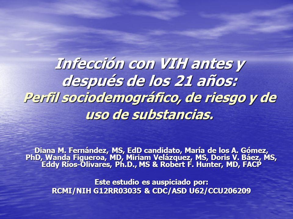 Infección con VIH antes y después de los 21 años: Perfil sociodemográfico, de riesgo y de uso de substancias.