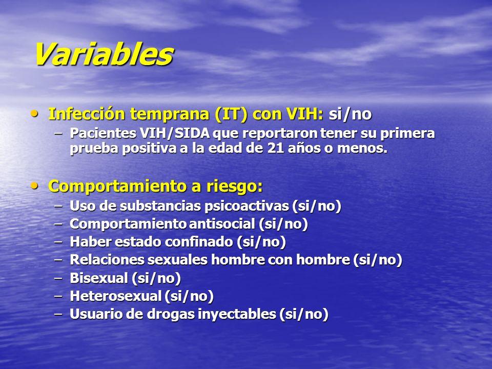 Variables Infección temprana (IT) con VIH: si/no