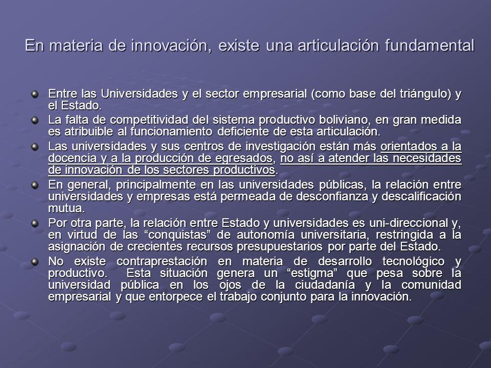 En materia de innovación, existe una articulación fundamental
