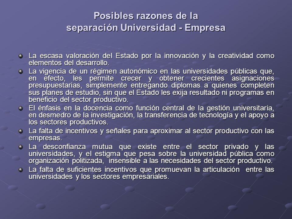 Posibles razones de la separación Universidad - Empresa