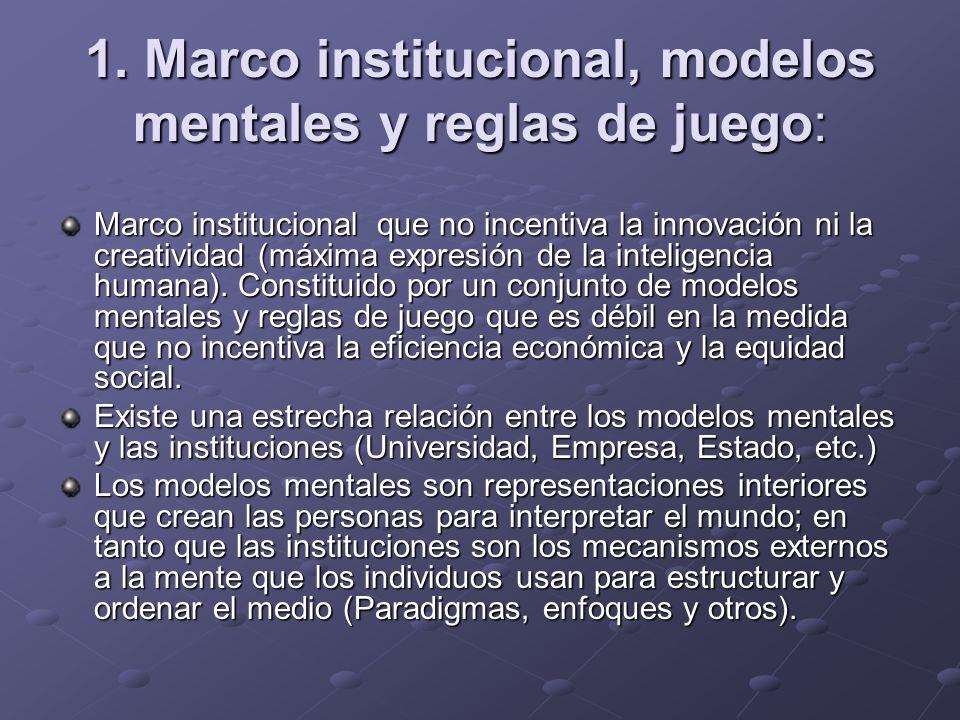 1. Marco institucional, modelos mentales y reglas de juego:
