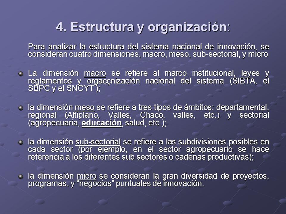 4. Estructura y organización: