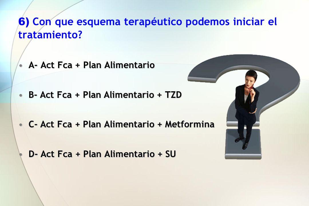 6) Con que esquema terapéutico podemos iniciar el tratamiento