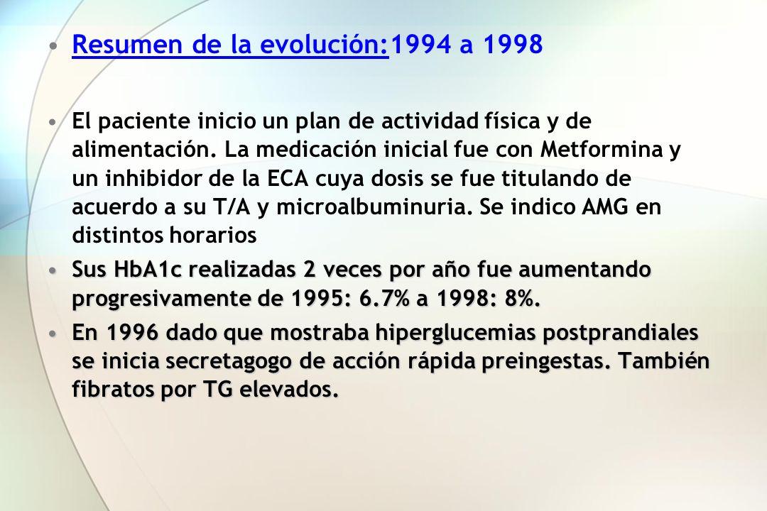 Resumen de la evolución:1994 a 1998