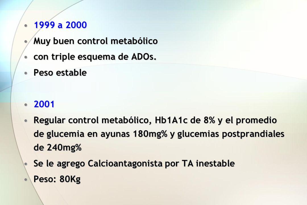 1999 a 2000 Muy buen control metabólico. con triple esquema de ADOs. Peso estable. 2001.
