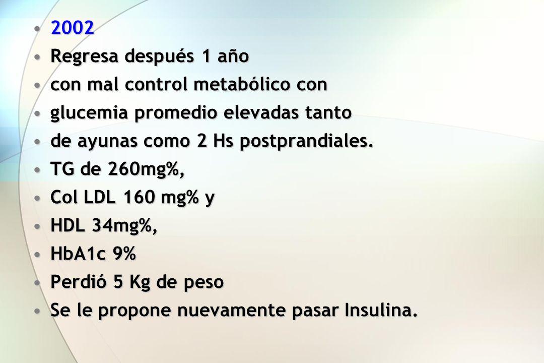 2002 Regresa después 1 año. con mal control metabólico con. glucemia promedio elevadas tanto. de ayunas como 2 Hs postprandiales.