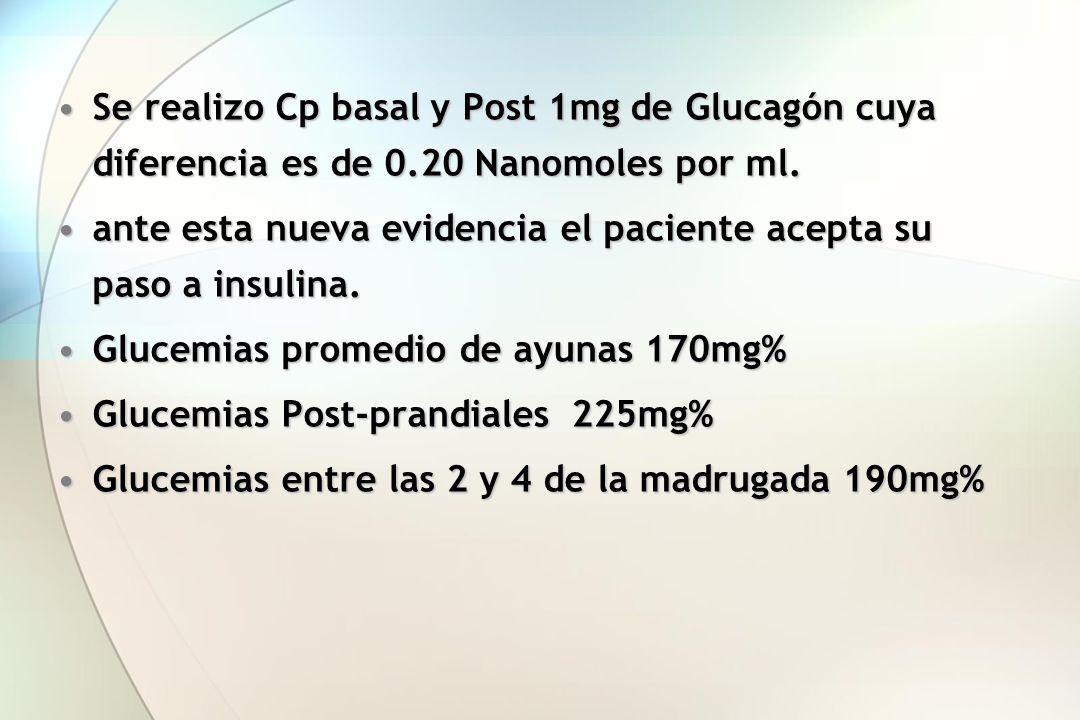 Se realizo Cp basal y Post 1mg de Glucagón cuya diferencia es de 0