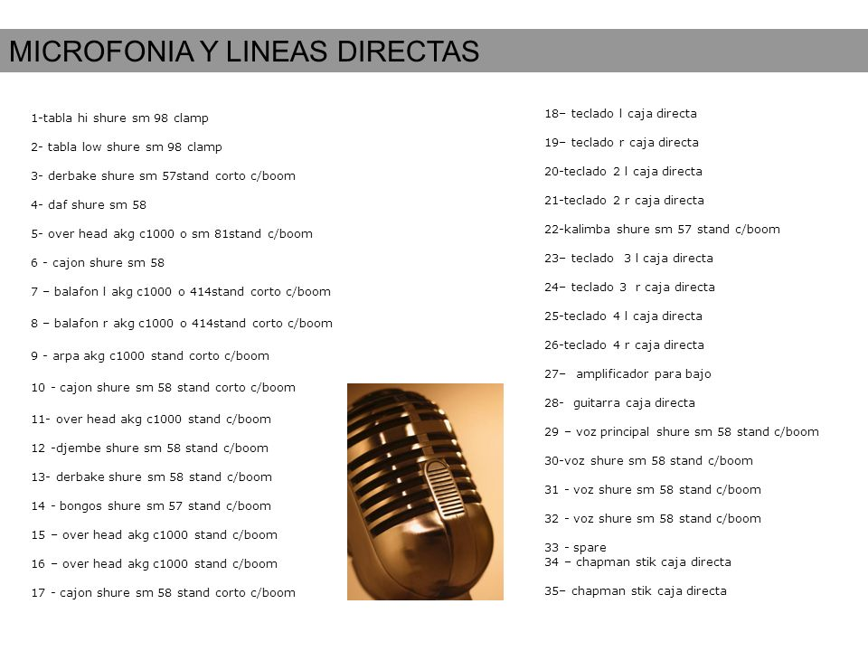 MICROFONIA Y LINEAS DIRECTAS