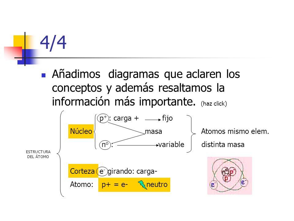 4/4 Añadimos diagramas que aclaren los conceptos y además resaltamos la información más importante. (haz click)