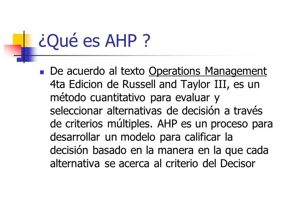 ¿Qué es AHP