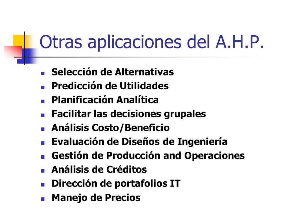 Otras aplicaciones del A.H.P.