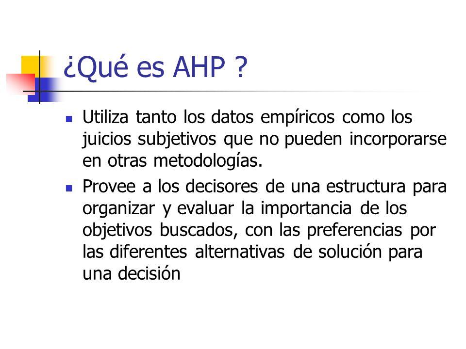 ¿Qué es AHP Utiliza tanto los datos empíricos como los juicios subjetivos que no pueden incorporarse en otras metodologías.
