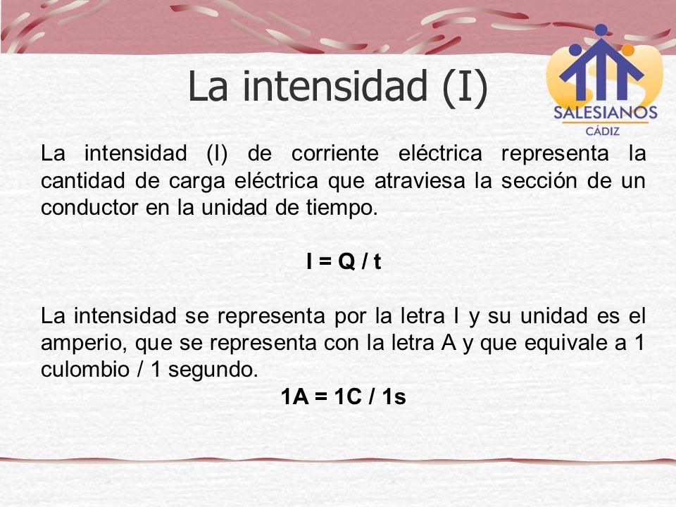 La intensidad (I)