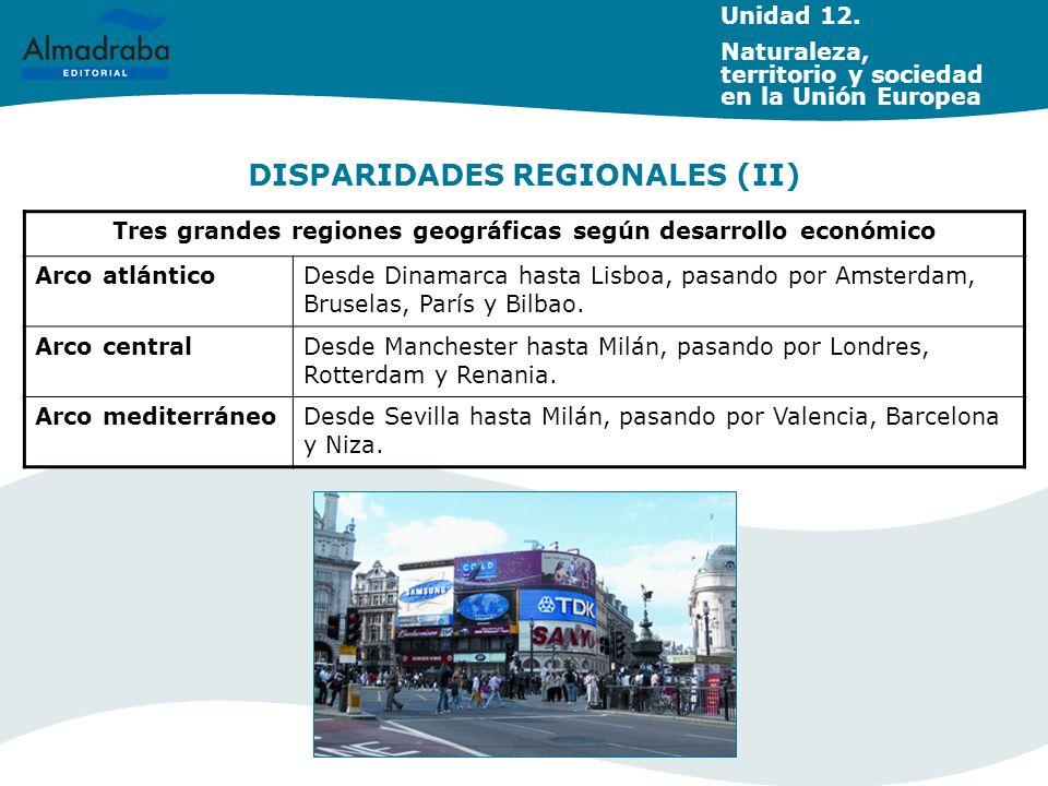 DISPARIDADES REGIONALES (II)