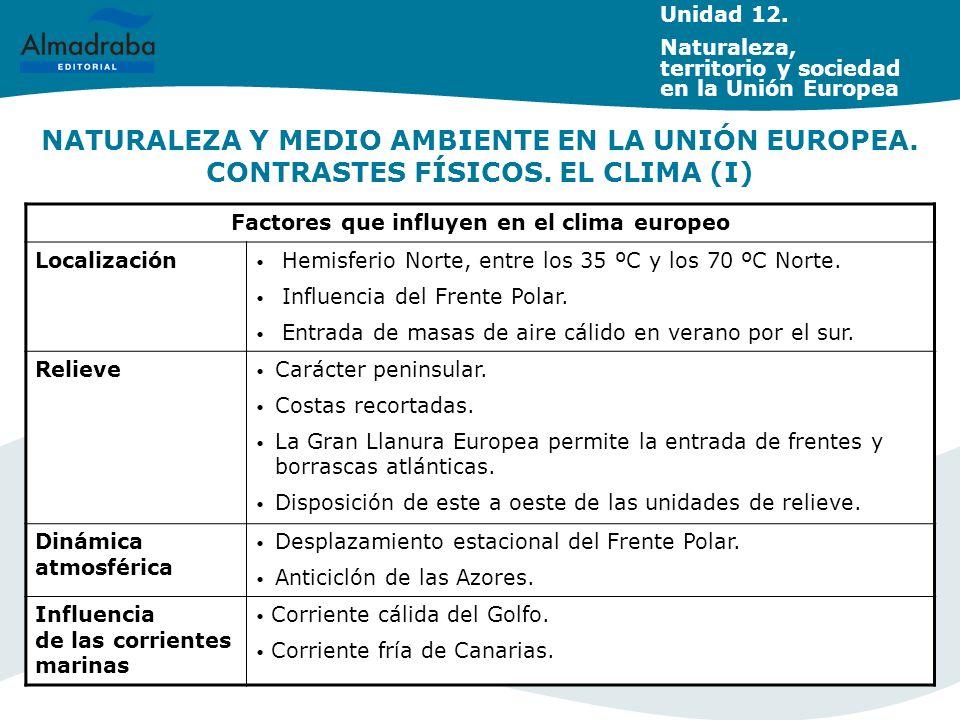 Factores que influyen en el clima europeo