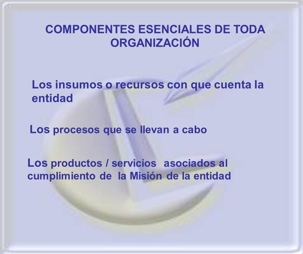 COMPONENTES ESENCIALES DE TODA ORGANIZACIÓN