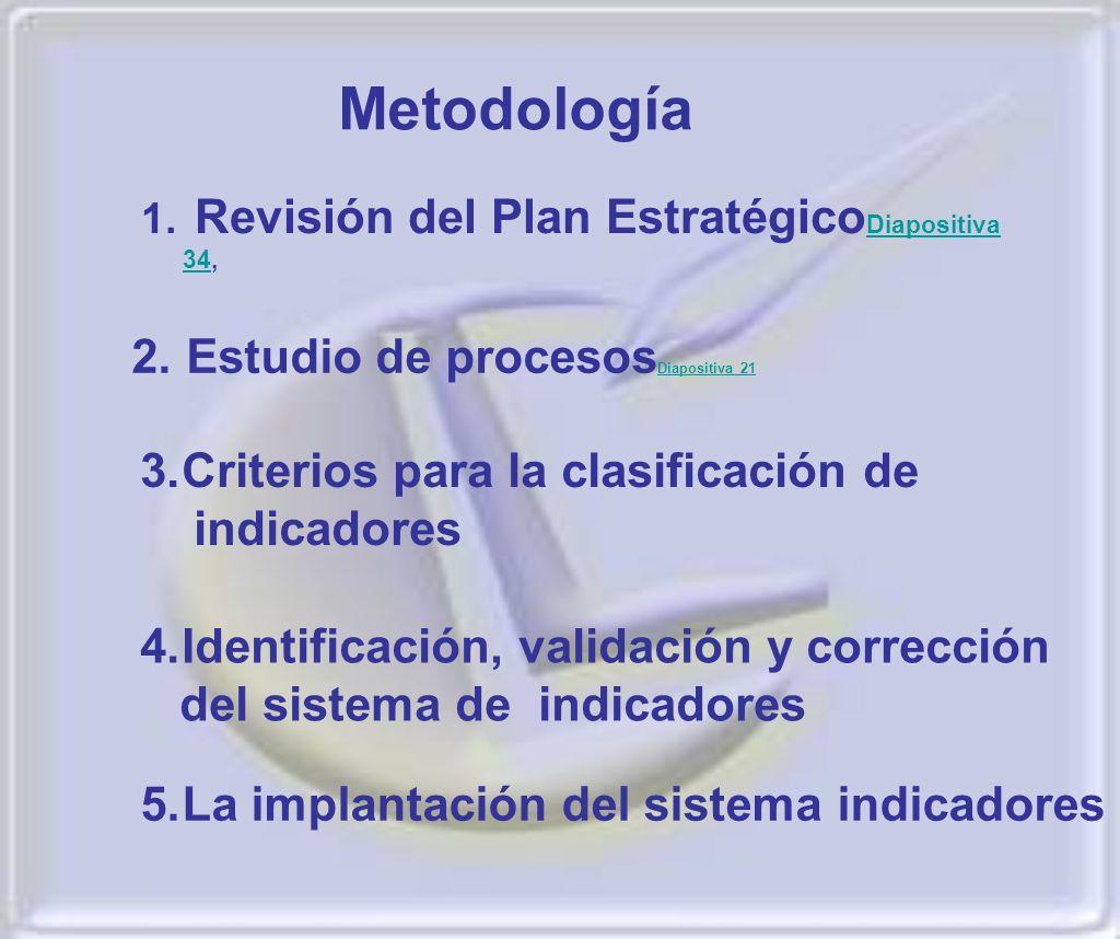 Metodología Estudio de procesosDiapositiva 21