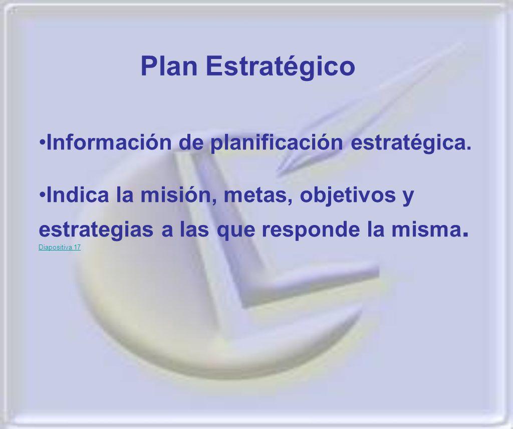 Plan Estratégico Información de planificación estratégica.