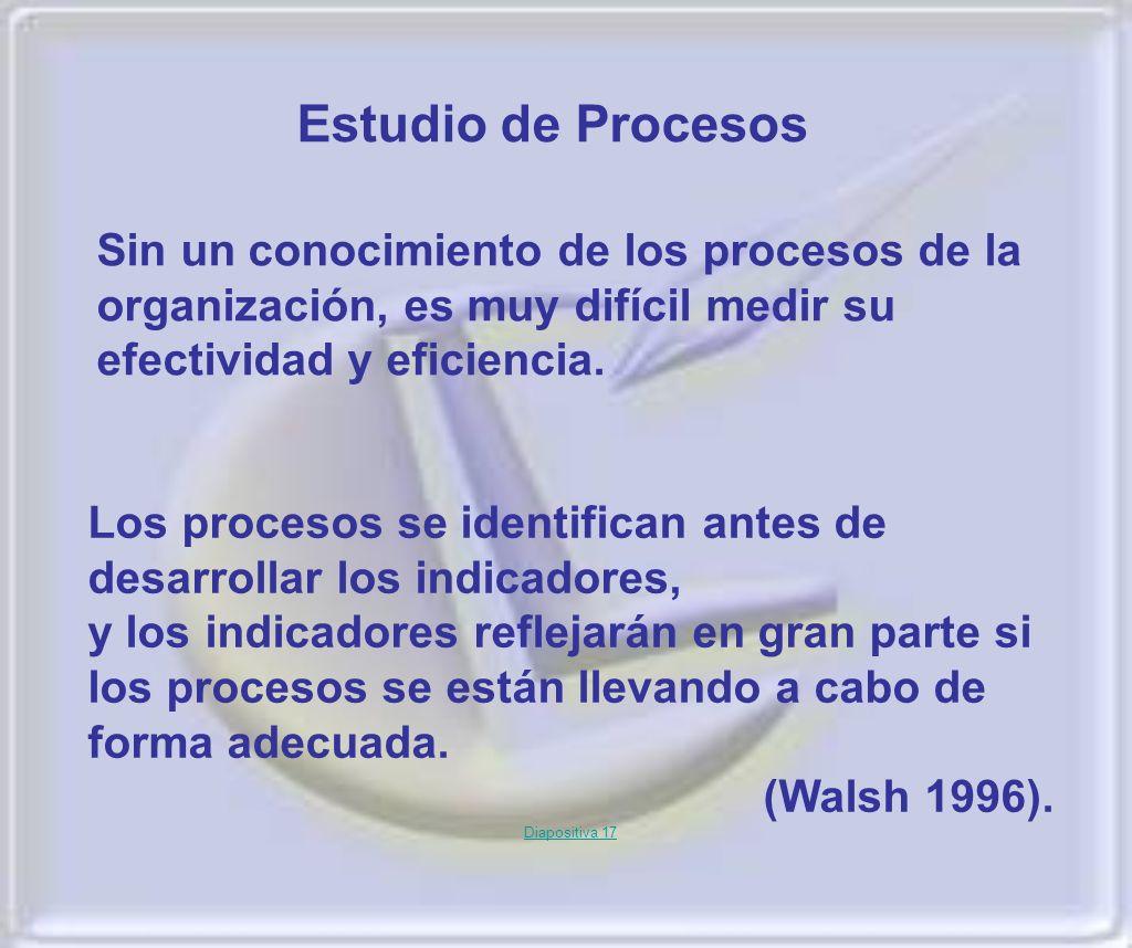 Estudio de Procesos Sin un conocimiento de los procesos de la organización, es muy difícil medir su efectividad y eficiencia.