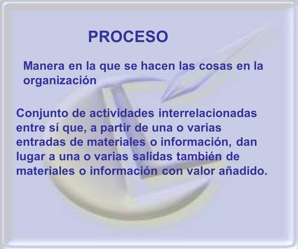 PROCESO Manera en la que se hacen las cosas en la organización