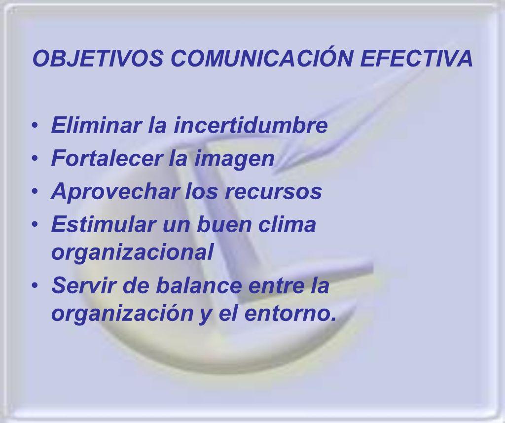 OBJETIVOS COMUNICACIÓN EFECTIVA