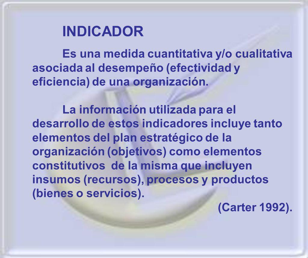 INDICADOR Es una medida cuantitativa y/o cualitativa asociada al desempeño (efectividad y eficiencia) de una organización.