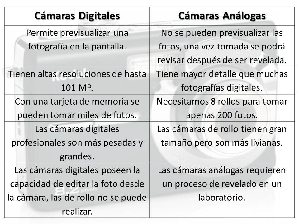 Cámaras Digitales Cámaras Análogas
