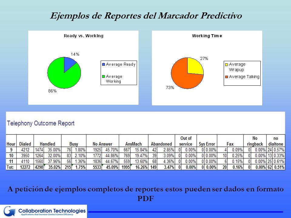 Ejemplos de Reportes del Marcador Predictivo