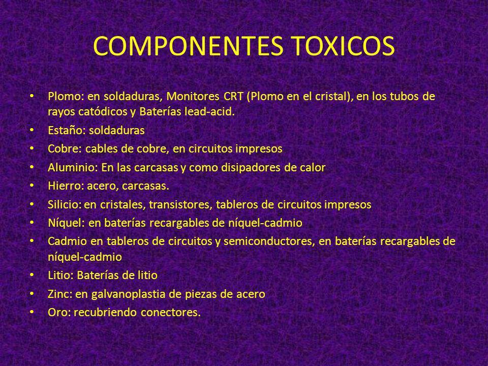 COMPONENTES TOXICOS Plomo: en soldaduras, Monitores CRT (Plomo en el cristal), en los tubos de rayos catódicos y Baterías lead-acid.