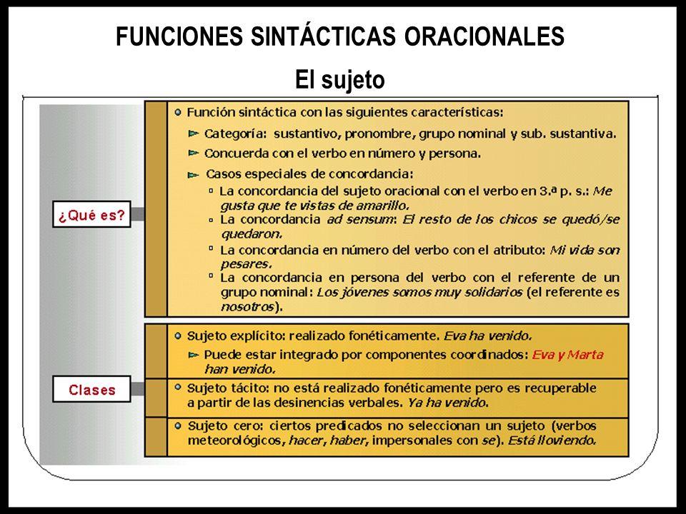 FUNCIONES SINTÁCTICAS ORACIONALES