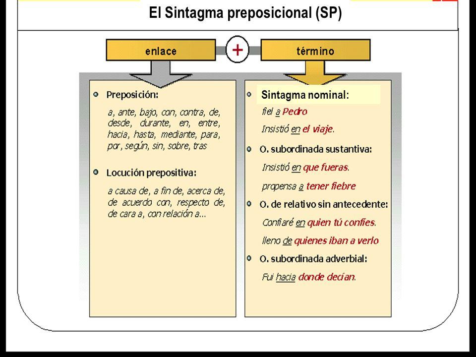 El Sintagma preposicional (SP)