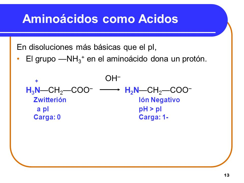 Aminoácidos como Acidos