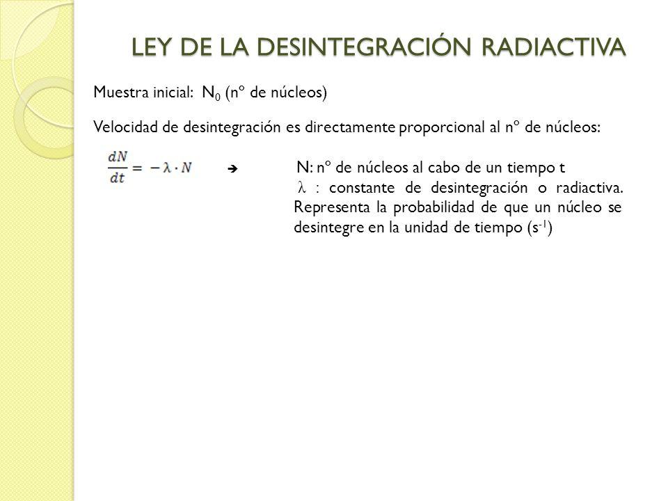 LEY DE LA DESINTEGRACIÓN RADIACTIVA