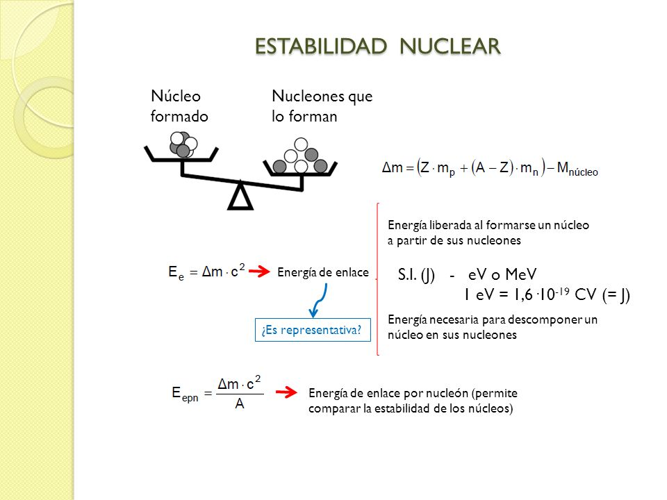 ESTABILIDAD NUCLEAR Núcleo formado Nucleones que lo forman