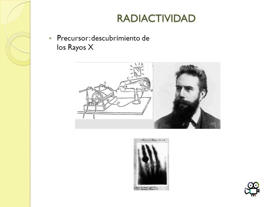 RADIACTIVIDAD Precursor: descubrimiento de los Rayos X
