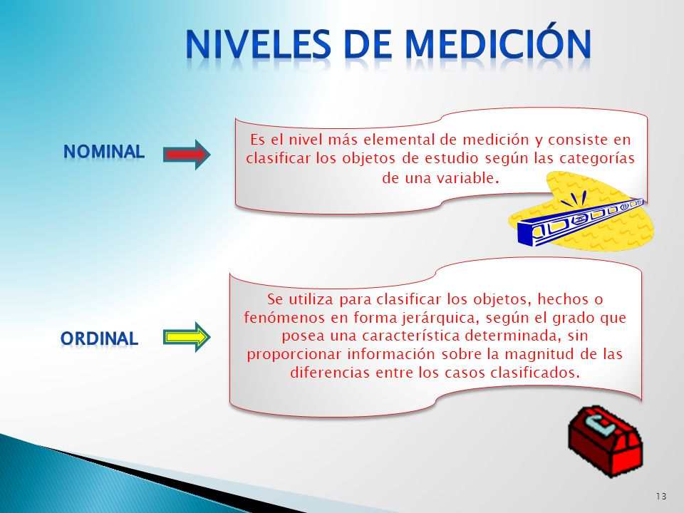 Niveles de Medición Nominal Ordinal