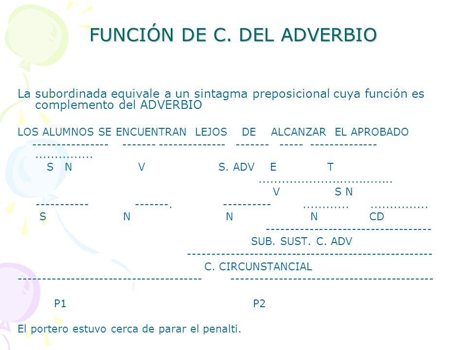 FUNCIÓN DE C. DEL ADVERBIO