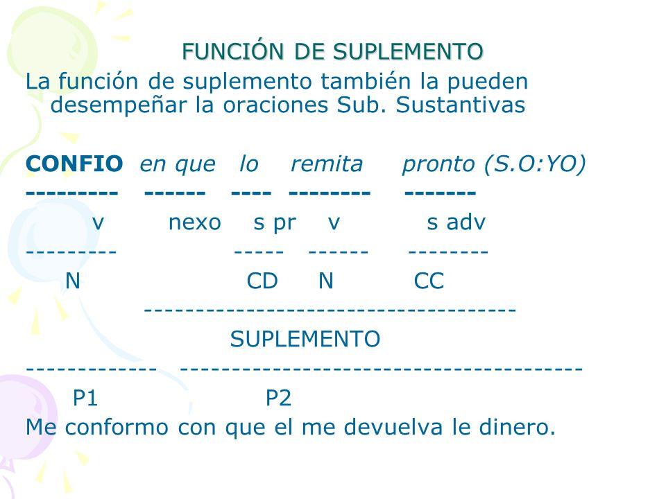 FUNCIÓN DE SUPLEMENTO La función de suplemento también la pueden desempeñar la oraciones Sub. Sustantivas.