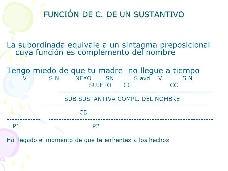 FUNCIÓN DE C. DE UN SUSTANTIVO