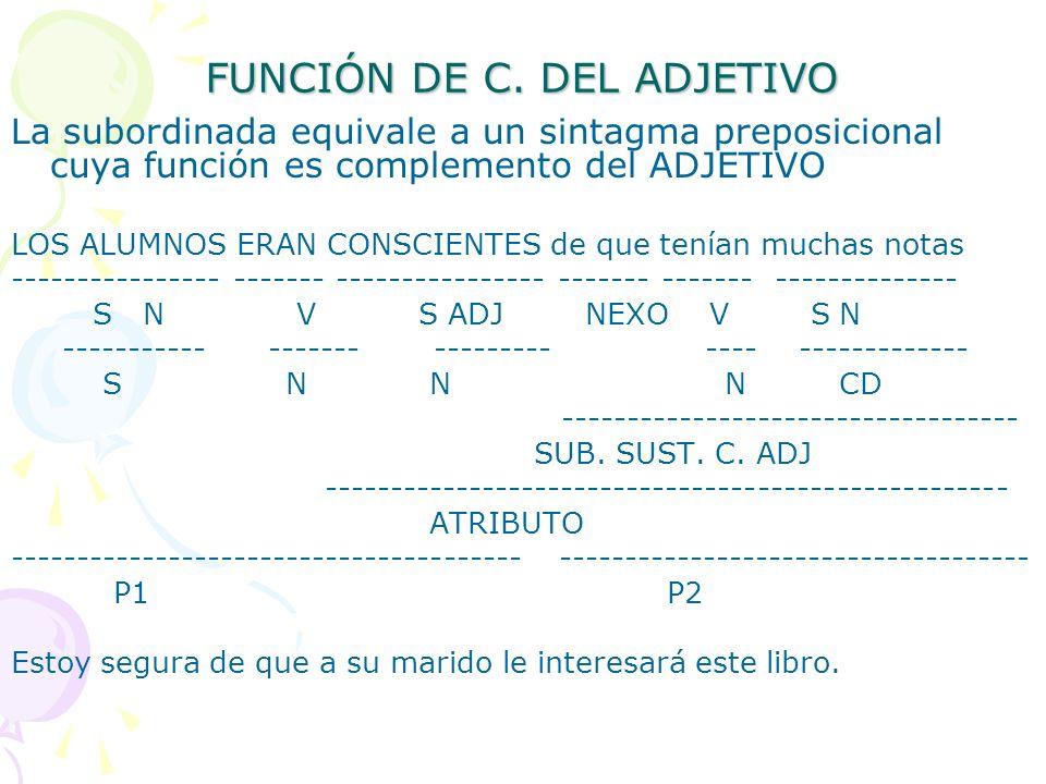 FUNCIÓN DE C. DEL ADJETIVO